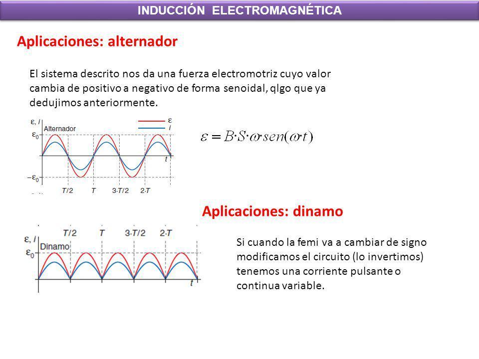 INDUCCIÓN ELECTROMAGNÉTICA Aplicaciones: alternador El sistema descrito nos da una fuerza electromotriz cuyo valor cambia de positivo a negativo de fo