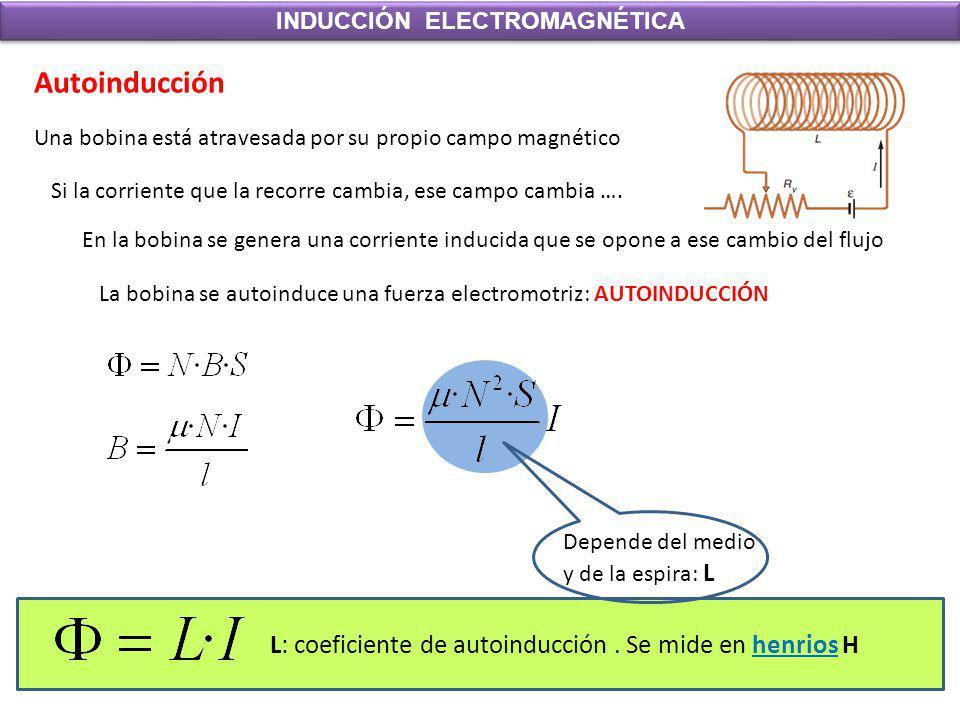 INDUCCIÓN ELECTROMAGNÉTICA Autoinducción Una bobina está atravesada por su propio campo magnético Si la corriente que la recorre cambia, ese campo cam