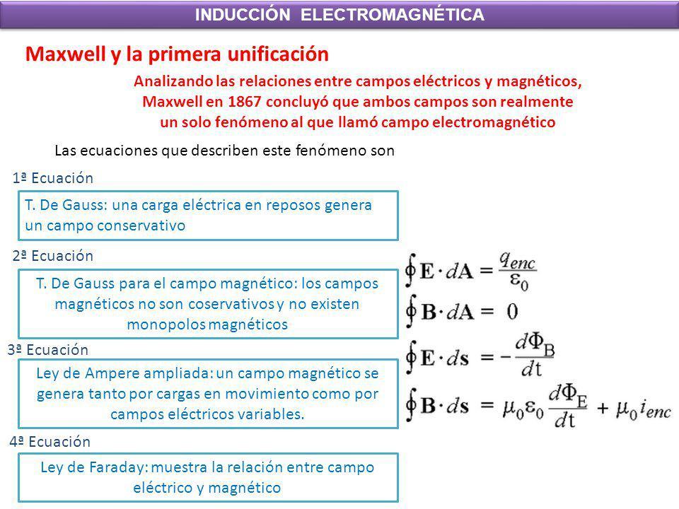 INDUCCIÓN ELECTROMAGNÉTICA Maxwell y la primera unificación Analizando las relaciones entre campos eléctricos y magnéticos, Maxwell en 1867 concluyó q