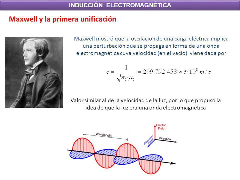 INDUCCIÓN ELECTROMAGNÉTICA Maxwell y la primera unificación Maxwell mostró que la oscilación de una carga eléctrica implica una perturbación que se pr