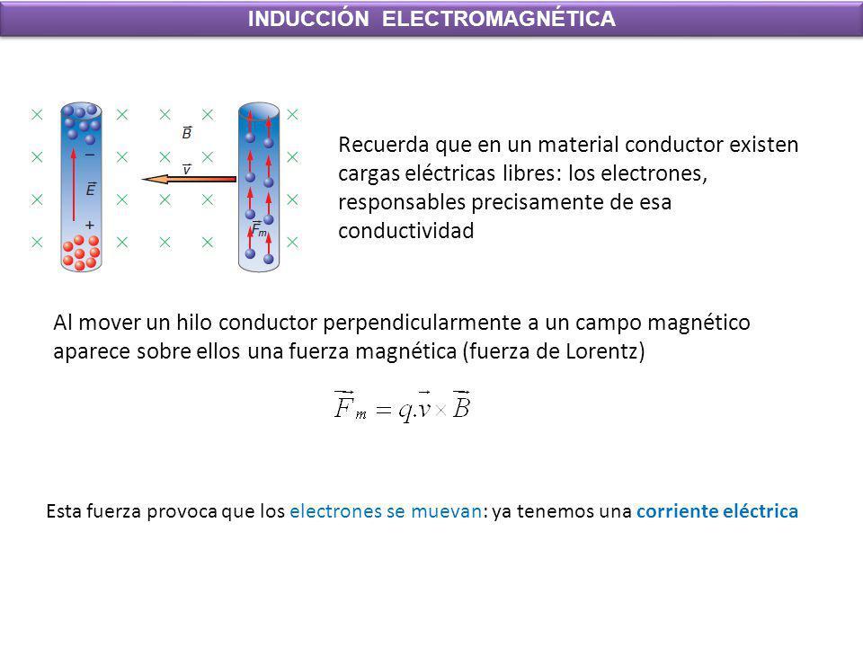 INDUCCIÓN ELECTROMAGNÉTICA Recuerda que en un material conductor existen cargas eléctricas libres: los electrones, responsables precisamente de esa co