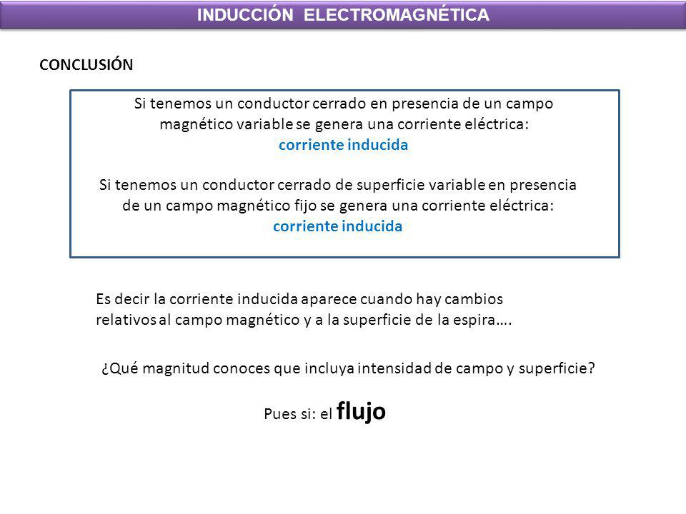 INDUCCIÓN ELECTROMAGNÉTICA CONCLUSIÓN Si tenemos un conductor cerrado en presencia de un campo magnético variable se genera una corriente eléctrica: c