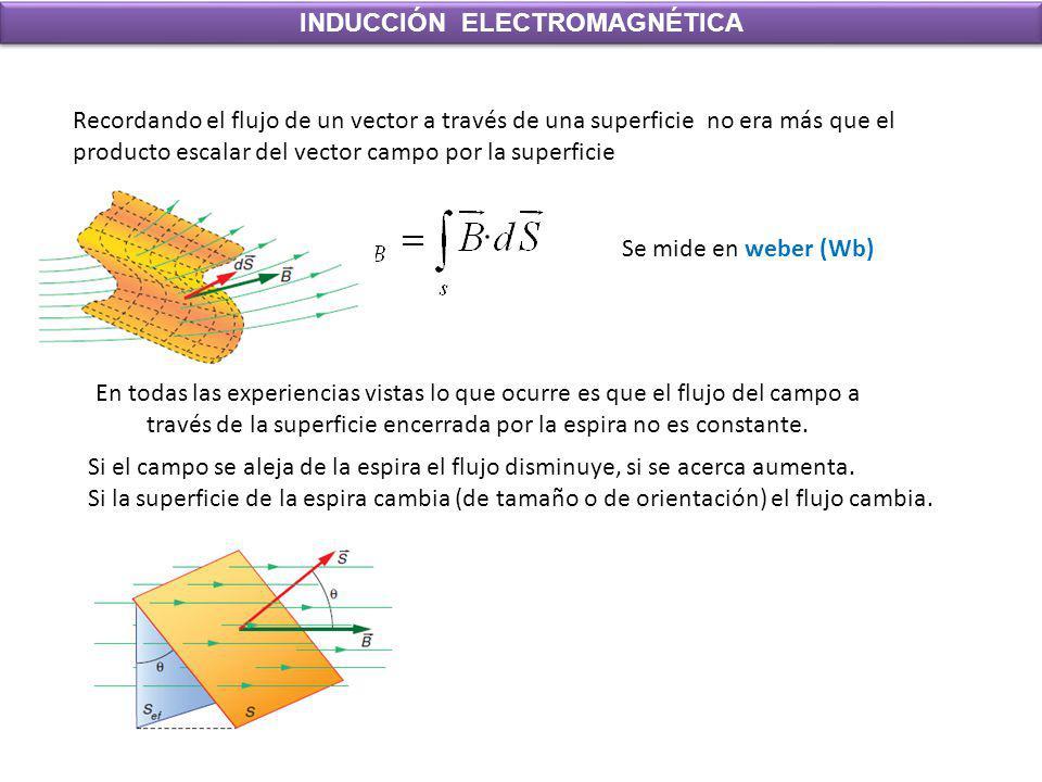 INDUCCIÓN ELECTROMAGNÉTICA Recordando el flujo de un vector a través de una superficie no era más que el producto escalar del vector campo por la supe