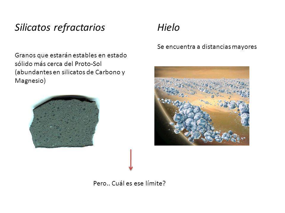 Silicatos refractarios Granos que estarán estables en estado sólido más cerca del Proto-Sol (abundantes en silicatos de Carbono y Magnesio) Hielo Se e