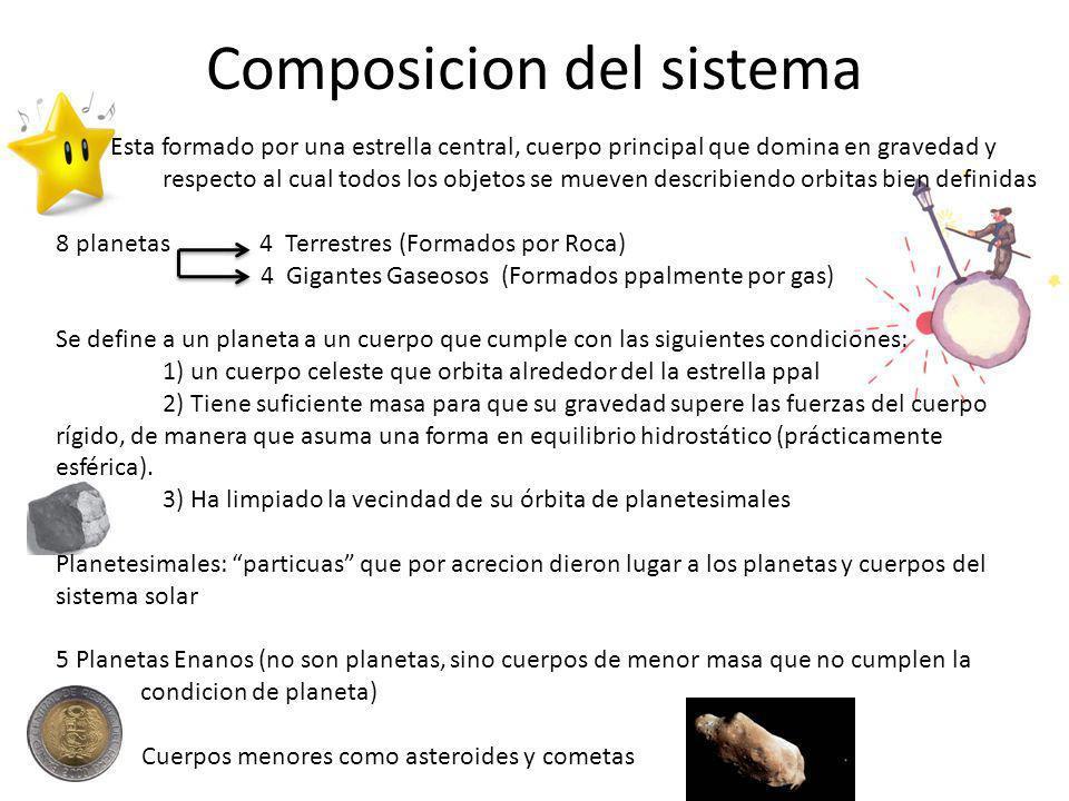 Composicion del sistema Esta formado por una estrella central, cuerpo principal que domina en gravedad y respecto al cual todos los objetos se mueven