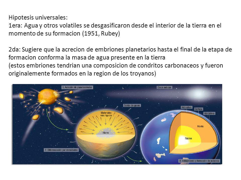 Hipotesis universales: 1era: Agua y otros volatiles se desgasificaron desde el interior de la tierra en el momento de su formacion (1951, Rubey) 2da: