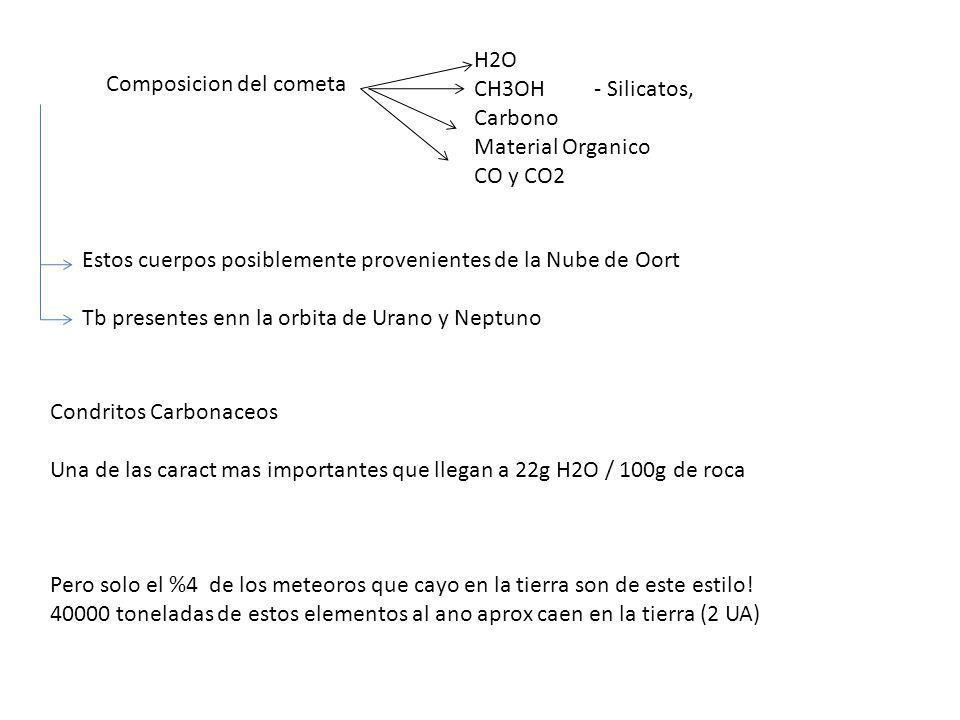 Composicion del cometa H2O CH3OH - Silicatos, Carbono Material Organico CO y CO2 Estos cuerpos posiblemente provenientes de la Nube de Oort Tb present