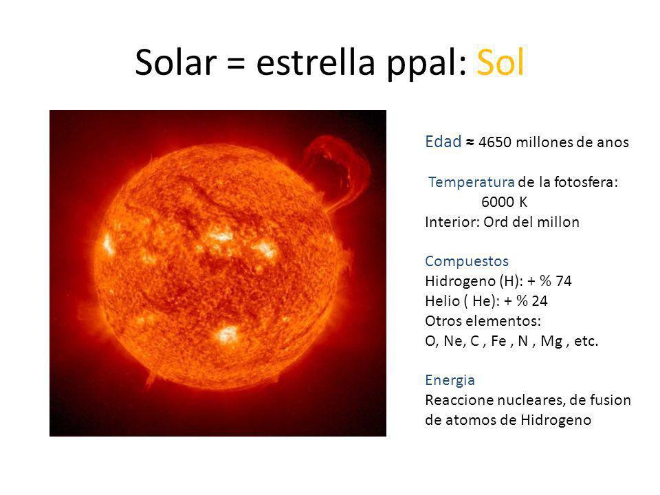 Solar = estrella ppal: Sol Edad 4650 millones de anos Temperatura de la fotosfera: 6000 K Interior: Ord del millon Compuestos Hidrogeno (H): + % 74 Helio ( He): + % 24 Otros elementos: O, Ne, C, Fe, N, Mg, etc.