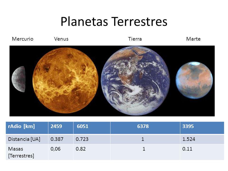 Esto es confirmado al estudiar la asignatura isotopica del agua, calculando un promedio entre D/H en los oceanos - Esta medida varia mucho en el sistema solar - Por lo general aumenta cuando nos alejamos del Sol, tal que el deuterio se enriquese - Se estima usando como referencia la composicion de isotopos de He en el Sol y el H en la alta atmosfera de los planetas Gigantes Esta medida D/H en la PSN era & veces mas bajo que el D/H en los oceanos Estudios indicaron que planetesimales en las orbitas de Jupiter y Saturno tienen D/H similar al de los oceanos y solo 2 tipos de cuerpos pueden ser la fuente de esto: Cometas y Hidrocarbonaceos