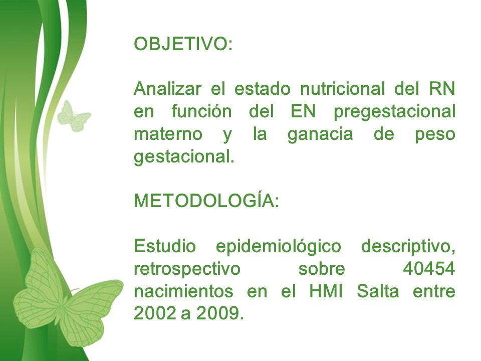 Free Powerpoint TemplatesPage 2 OBJETIVO: Analizar el estado nutricional del RN en función del EN pregestacional materno y la ganacia de peso gestacional.