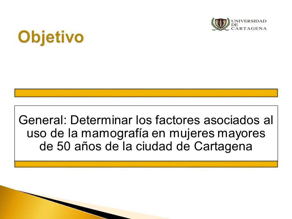 Diseño de investigaciónCorte transversal Población49987 mujeres mayores de 50 años.