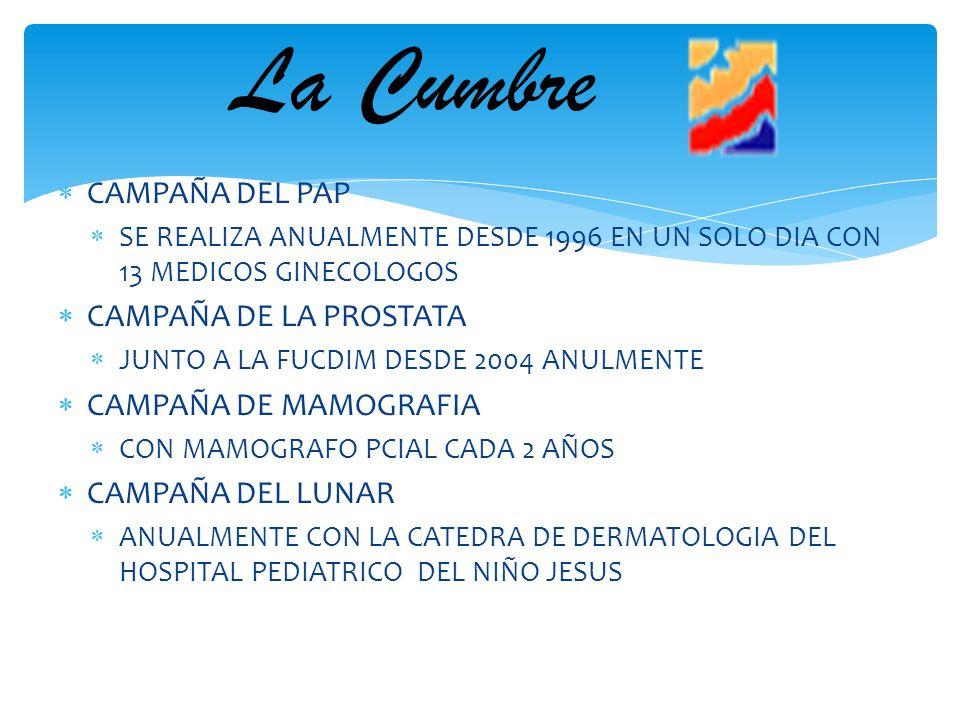 CAMPAÑA DEL PAP SE REALIZA ANUALMENTE DESDE 1996 EN UN SOLO DIA CON 13 MEDICOS GINECOLOGOS CAMPAÑA DE LA PROSTATA JUNTO A LA FUCDIM DESDE 2004 ANULMEN