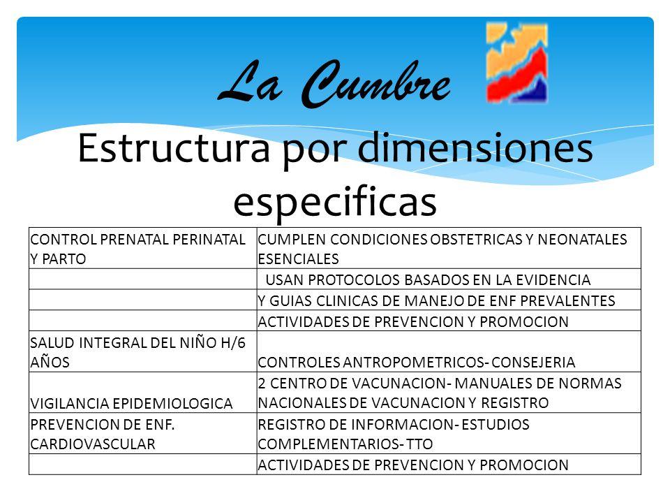 La Cumbre Estructura por dimensiones especificas CONTROL PRENATAL PERINATAL Y PARTO CUMPLEN CONDICIONES OBSTETRICAS Y NEONATALES ESENCIALES USAN PROTO