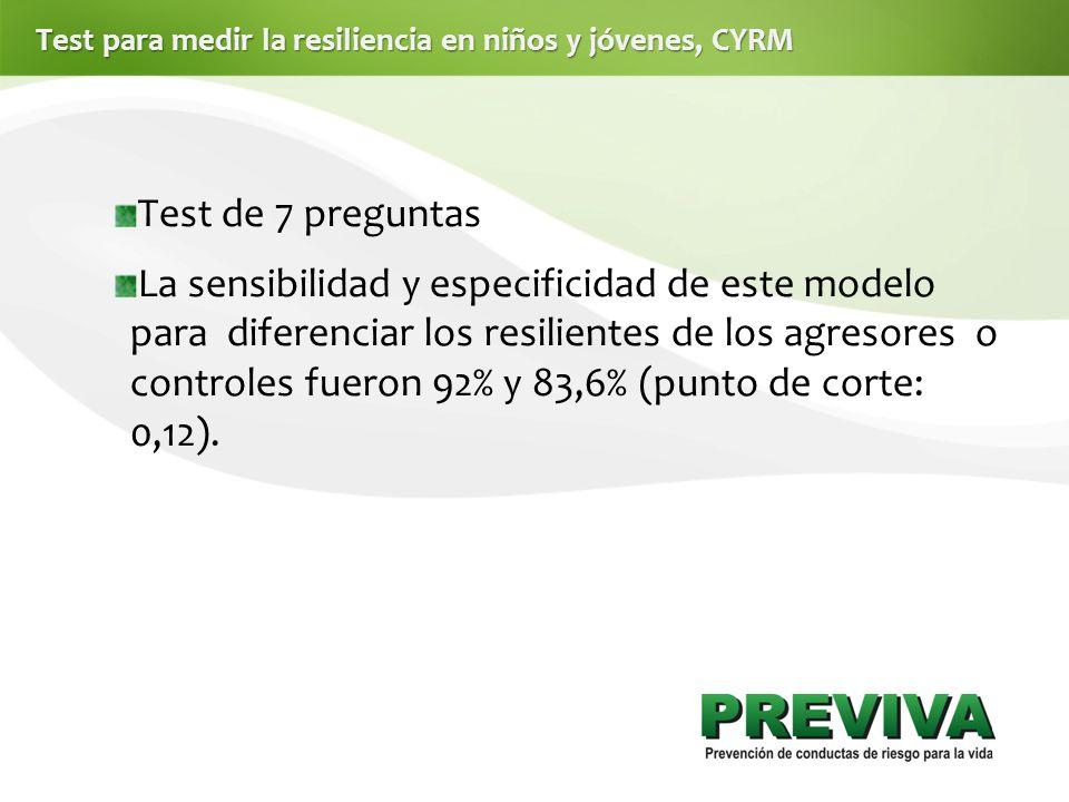 Test para medir la resiliencia en niños y jóvenes, CYRM Test de 7 preguntas La sensibilidad y especificidad de este modelo para diferenciar los resilientes de los agresores o controles fueron 92% y 83,6% (punto de corte: 0,12).