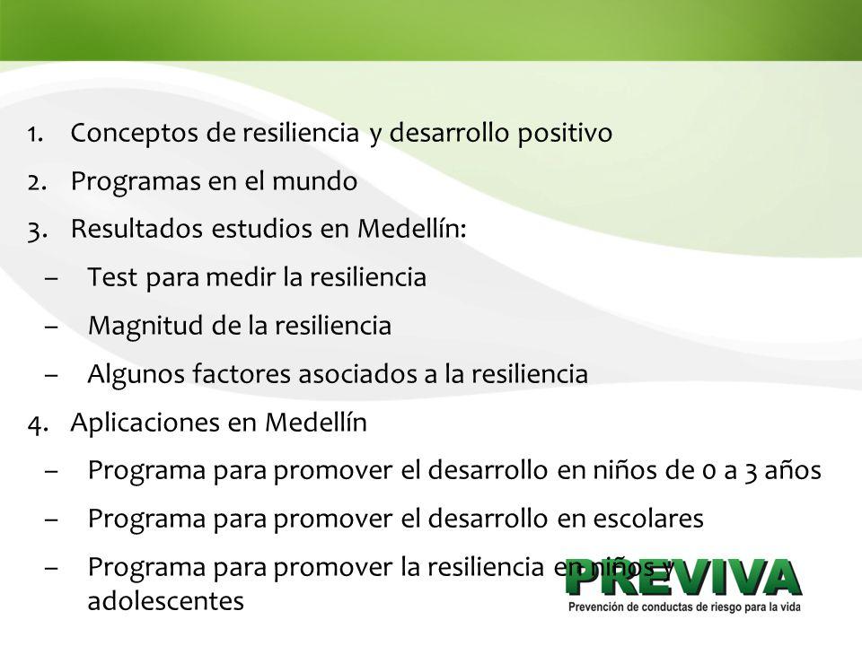 1.Conceptos de resiliencia y desarrollo positivo 2.Programas en el mundo 3.Resultados estudios en Medellín: –Test para medir la resiliencia –Magnitud de la resiliencia –Algunos factores asociados a la resiliencia 4.Aplicaciones en Medellín –Programa para promover el desarrollo en niños de 0 a 3 años –Programa para promover el desarrollo en escolares –Programa para promover la resiliencia en niños y adolescentes