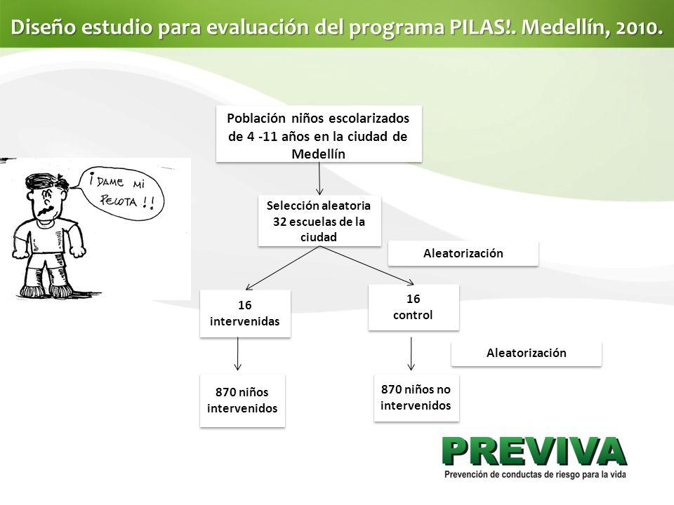 Diseño estudio para evaluación del programa PILAS!.