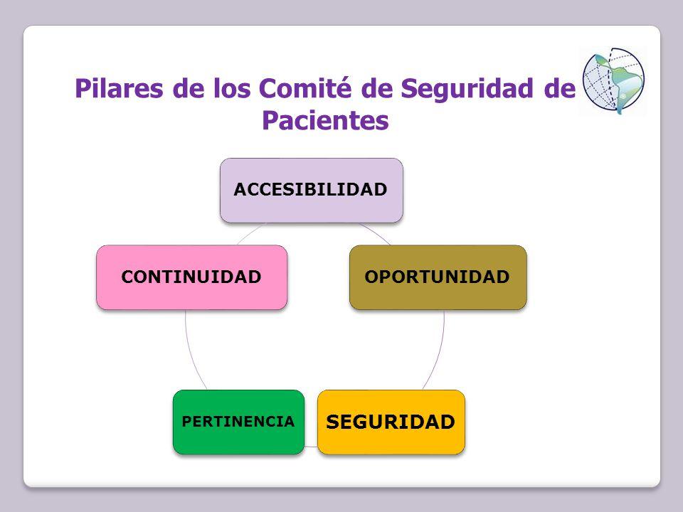 ACCESIBILIDADOPORTUNIDAD SEGURIDAD PERTINENCIA CONTINUIDAD Pilares de los Comité de Seguridad de Pacientes
