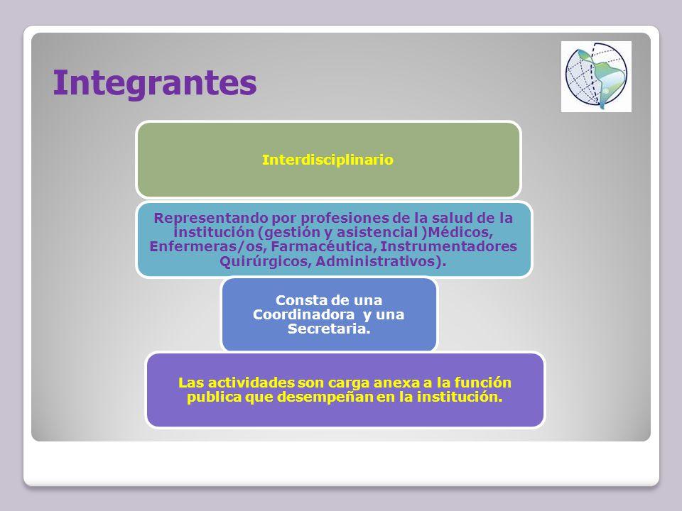 Interdisciplinario Representando por profesiones de la salud de la institución (gestión y asistencial )Médicos, Enfermeras/os, Farmacéutica, Instrumentadores Quirúrgicos, Administrativos).