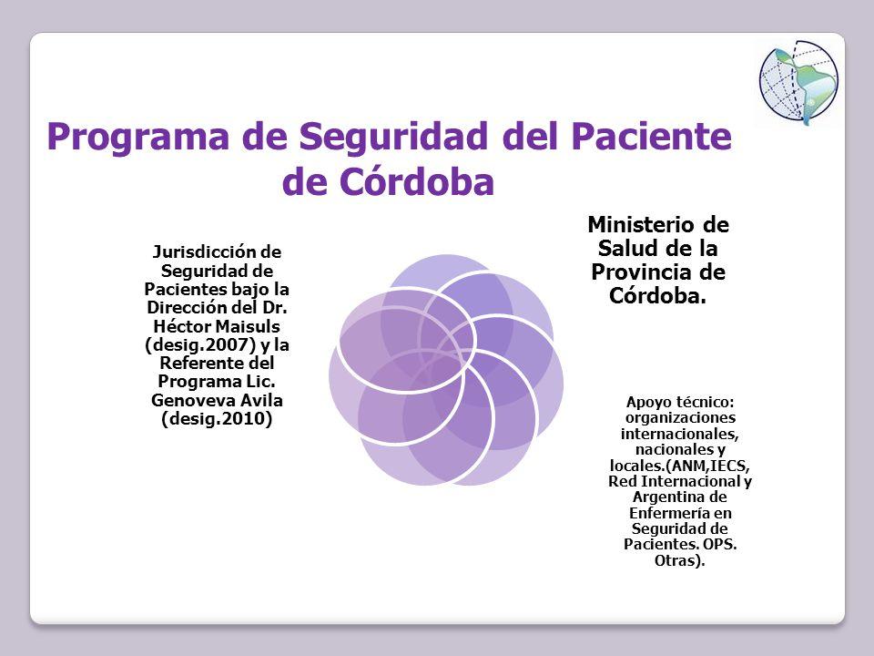 Programa de Seguridad del Paciente de Córdoba Ministerio de Salud de la Provincia de Córdoba.