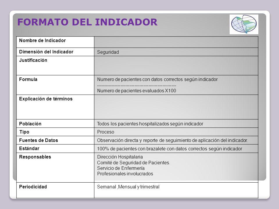 FORMATO DEL INDICADOR Nombre de Indicador Dimensión del IndicadorSeguridad Justificación FormulaNumero de pacientes con datos correctos según indicador ---------------------------------------------------- Numero de pacientes evaluados X100 Explicación de términos PoblaciónTodos los pacientes hospitalizados según indicador TipoProceso Fuentes de DatosObservación directa y reporte de seguimiento de aplicación del indicador.