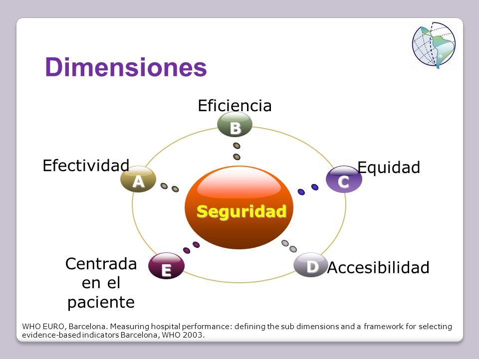 MEDICACION SEGURA ROJO: Alto Riesgo AMARILLO: Presentació n Similar AZUL: Alto Riesgo y Presentació n Similar