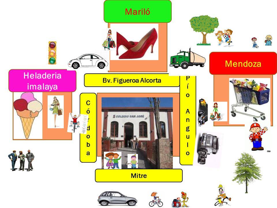 Mariló Mendoza Heladeria imalaya Bv. Figueroa Alcorta CórdobaCórdoba Mitre PíoAnguloPíoAngulo