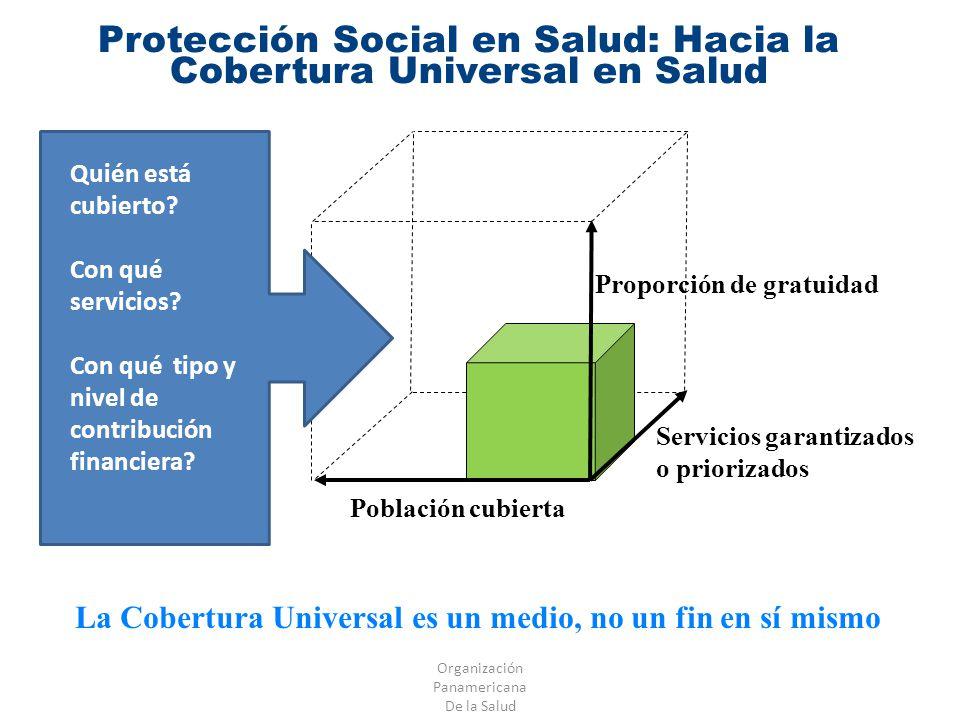 Organización Panamericana De la Salud Servicios garantizados o priorizados Población cubierta Proporción de gratuidad Protección Social en Salud: Haci