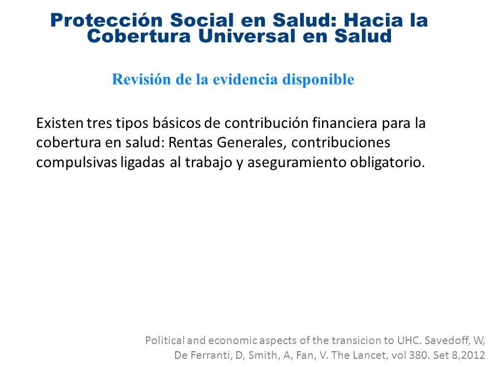 Protección Social en Salud: Hacia la Cobertura Universal en Salud Revisión de la evidencia disponible Existen tres tipos básicos de contribución finan