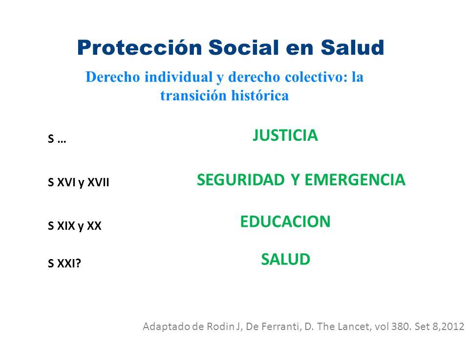 Protección Social en Salud Derecho individual y derecho colectivo: la transición histórica JUSTICIA SEGURIDAD Y EMERGENCIA EDUCACION SALUD S XIX y XX