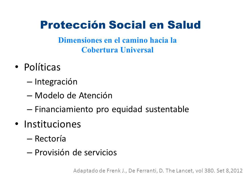Políticas – Integración – Modelo de Atención – Financiamiento pro equidad sustentable Instituciones – Rectoría – Provisión de servicios Protección Soc