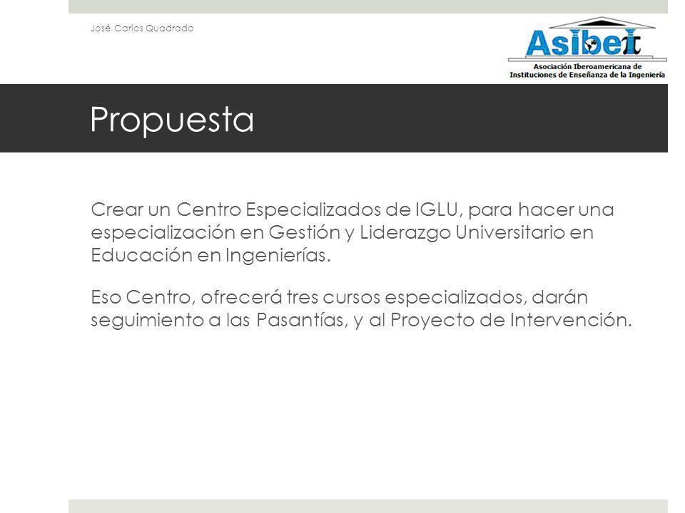 Reconocimiento Los participantes que completen los cuatro cursos troncales del IGLU General, recibirán entonces el Diploma del Curso IGLU.