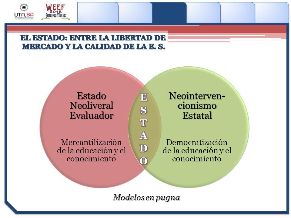 Haga clic para modificar el estilo de subtítulo del patrón Estado Neoliveral Evaluador Mercantilización de la educación y el conocimiento Neointerven-