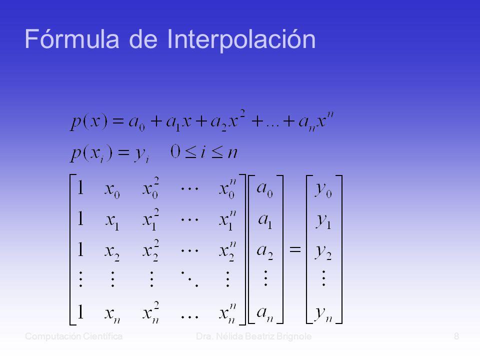 Computación CientíficaDra. Nélida Beatriz Brignole8 Fórmula de Interpolación