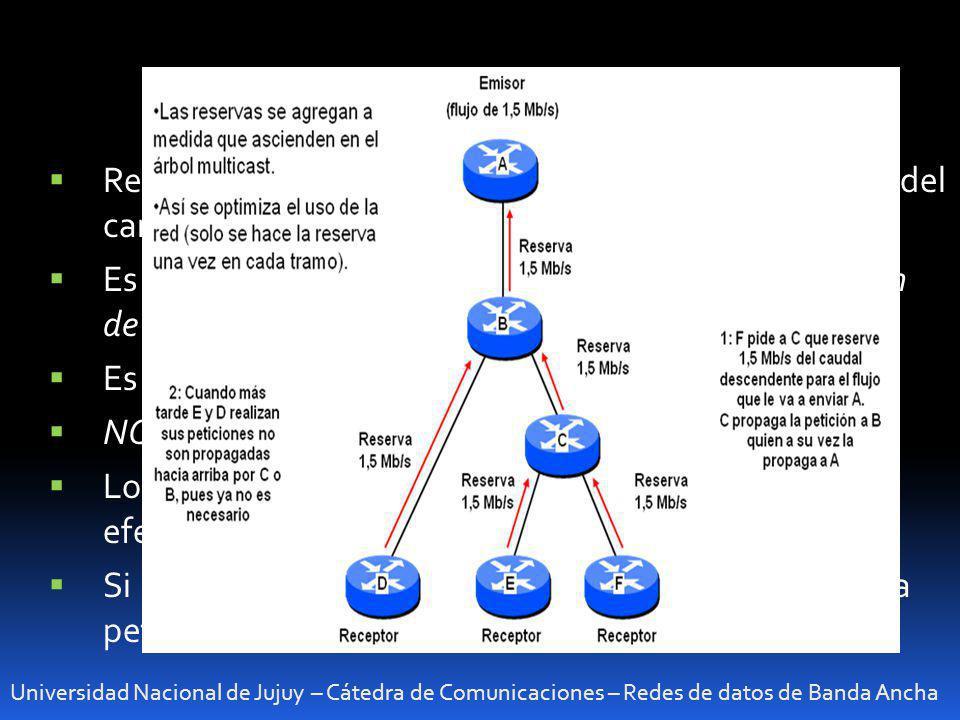 Protocolo RSVP Universidad Nacional de Jujuy – Cátedra de Comunicaciones – Redes de datos de Banda Ancha Reserva la capacidad solicitada en todos los