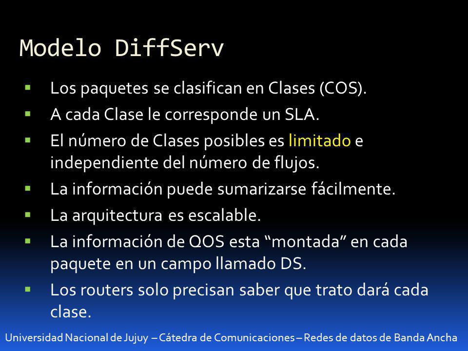 Modelo DiffServ Universidad Nacional de Jujuy – Cátedra de Comunicaciones – Redes de datos de Banda Ancha Los paquetes se clasifican en Clases (COS).