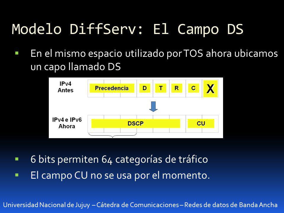 Modelo DiffServ: El Campo DS Universidad Nacional de Jujuy – Cátedra de Comunicaciones – Redes de datos de Banda Ancha En el mismo espacio utilizado p