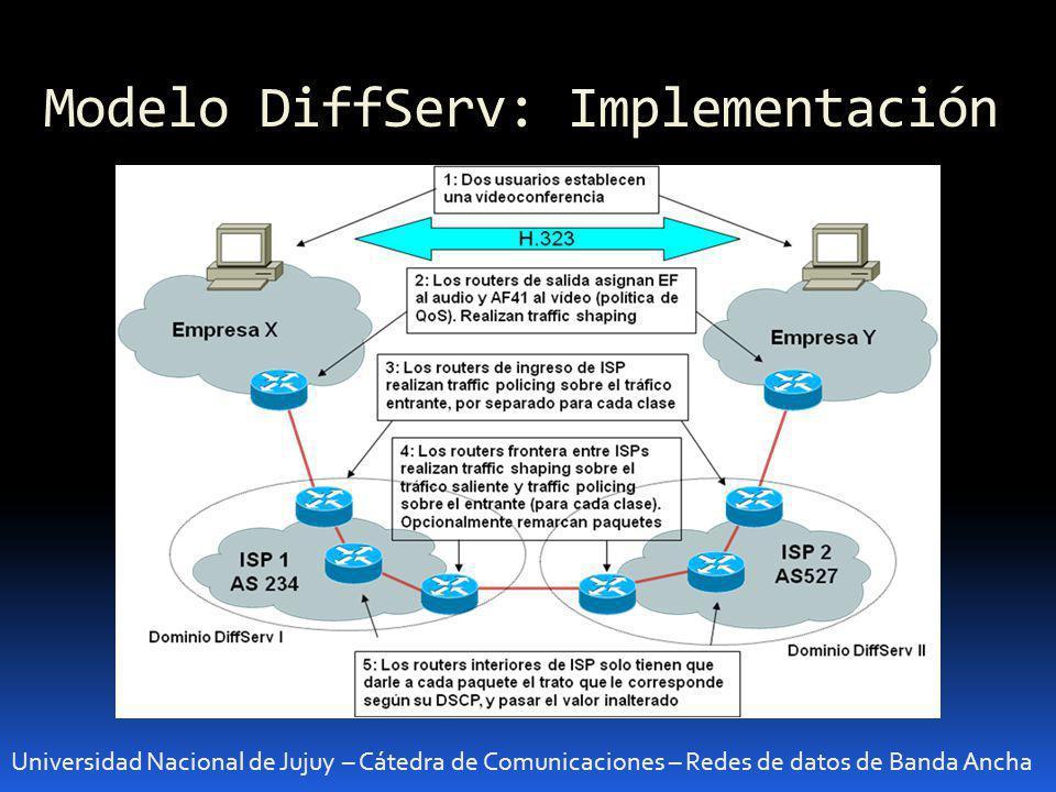 Modelo DiffServ: Implementación Universidad Nacional de Jujuy – Cátedra de Comunicaciones – Redes de datos de Banda Ancha