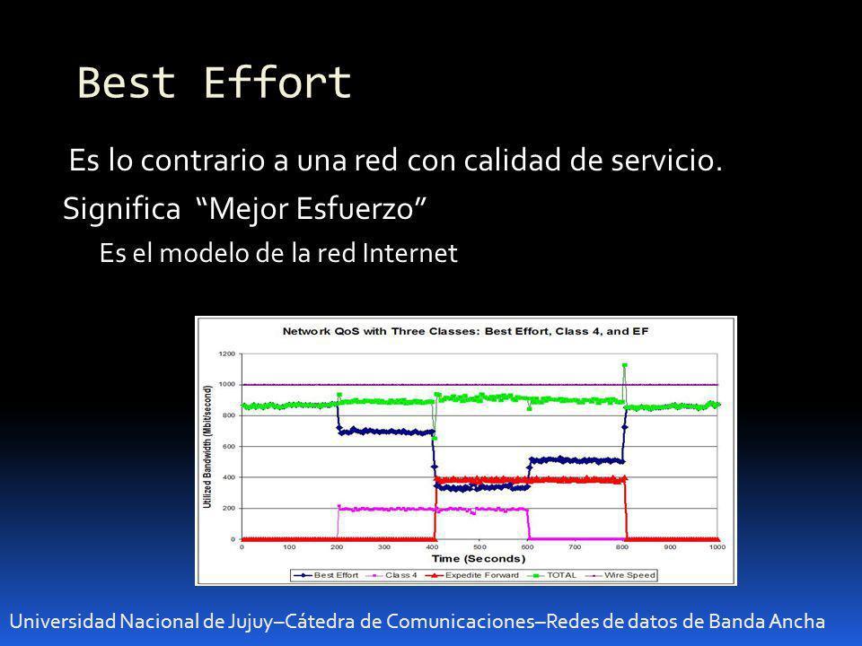 Best Effort Universidad Nacional de Jujuy–Cátedra de Comunicaciones–Redes de datos de Banda Ancha Es lo contrario a una red con calidad de servicio. S