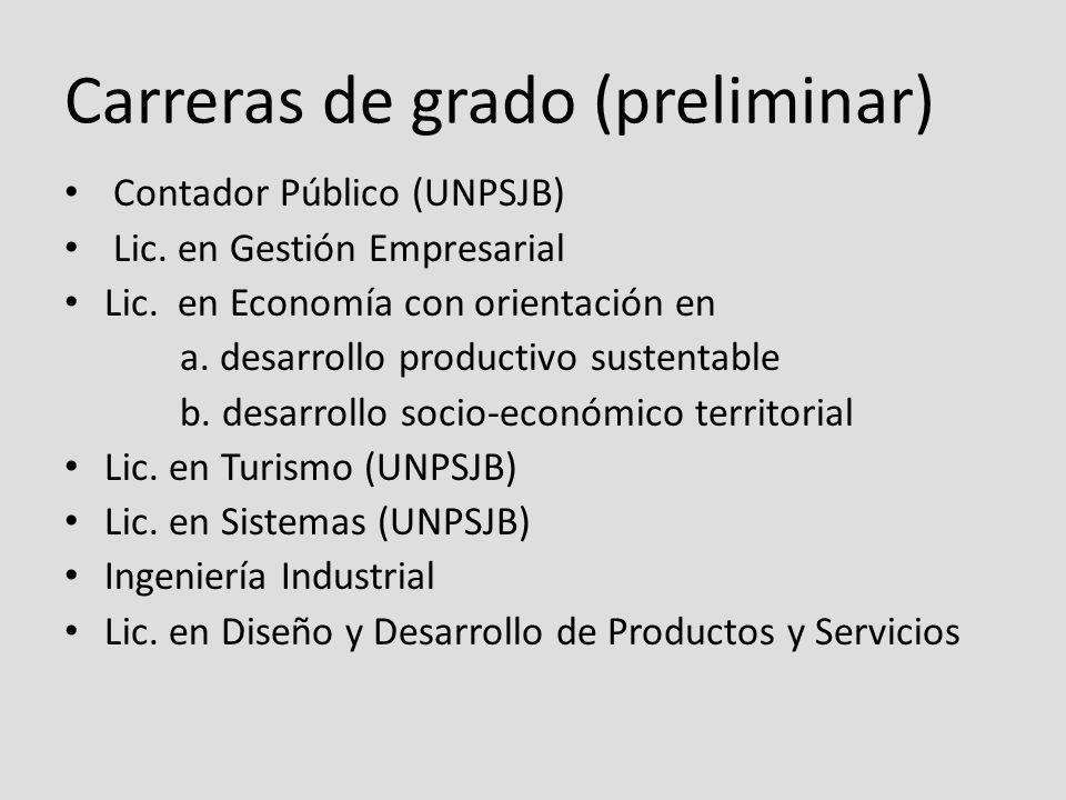 Carreras de grado (preliminar) Contador Público (UNPSJB) Lic.