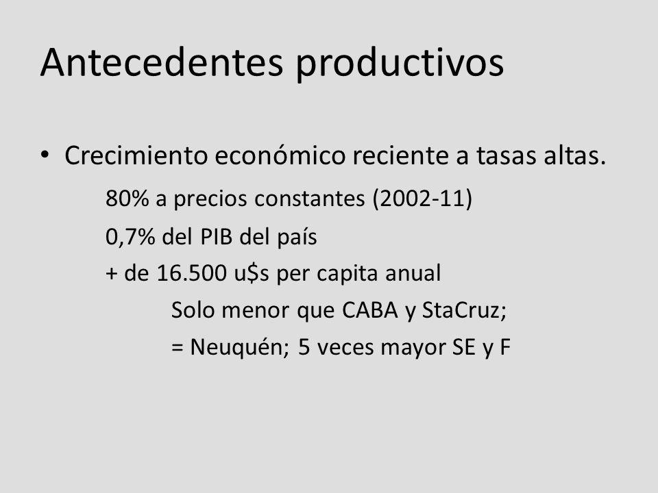 Antecedentes productivos Crecimiento económico reciente a tasas altas.