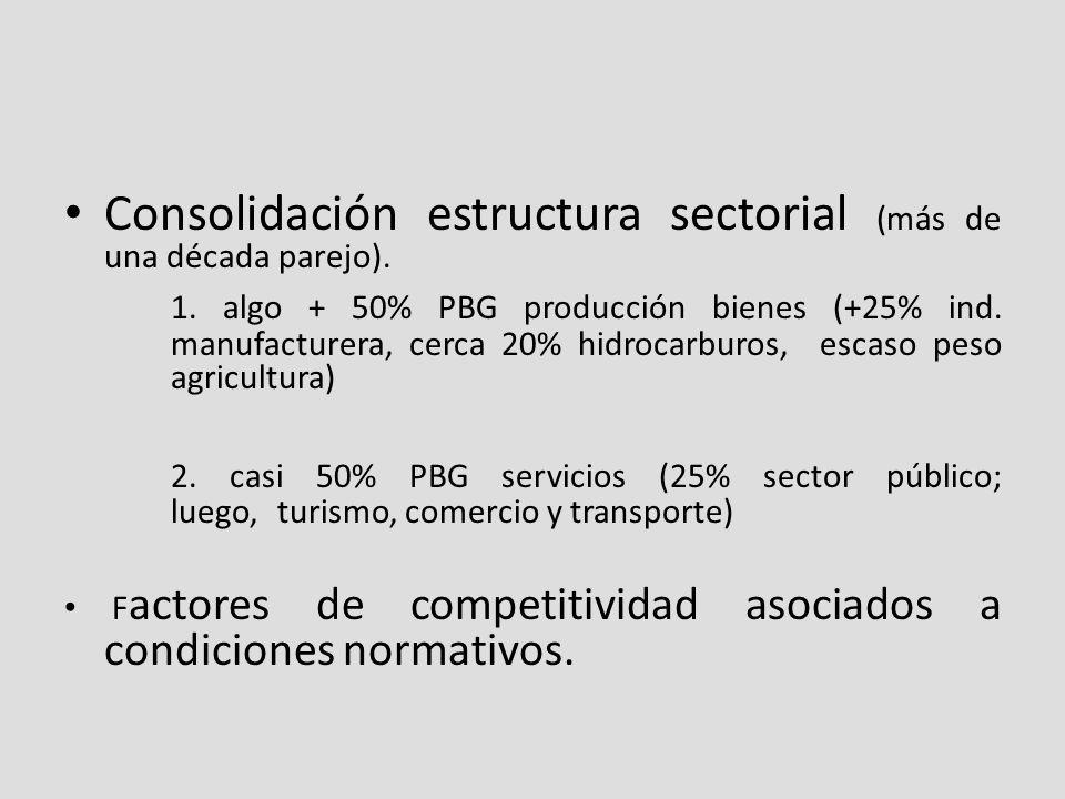 Consolidación estructura sectorial (más de una década parejo).