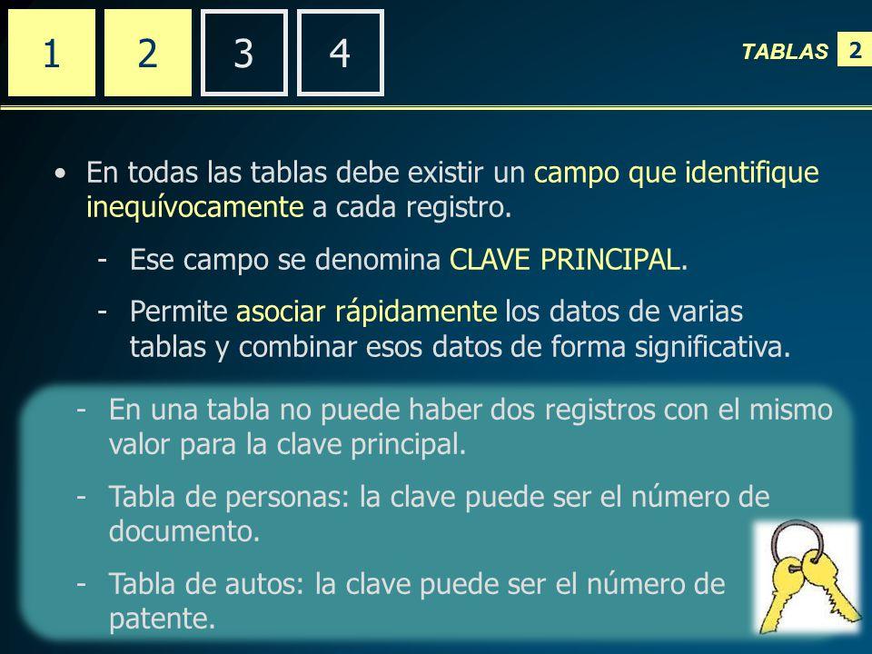 2 TABLAS 2341 En todas las tablas debe existir un campo que identifique inequívocamente a cada registro.