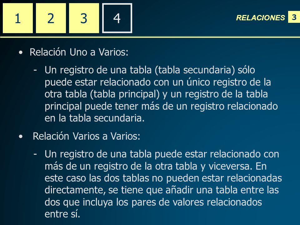 3 RELACIONES 2341 Relación Uno a Varios: -Un registro de una tabla (tabla secundaria) sólo puede estar relacionado con un único registro de la otra tabla (tabla principal) y un registro de la tabla principal puede tener más de un registro relacionado en la tabla secundaria.