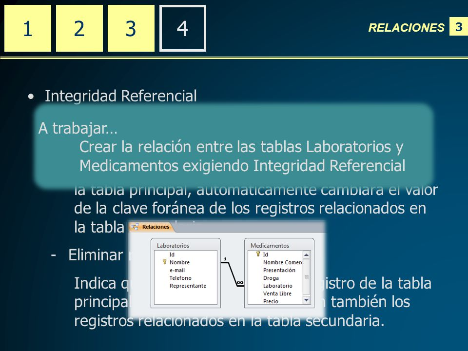 3 RELACIONES 2341 Integridad Referencial -Actualizar registros en cascada Indica al sistema gestor de la base de datos que cuando se cambie un valor del campo clave de la tabla principal, automáticamente cambiará el valor de la clave foránea de los registros relacionados en la tabla secundaria.