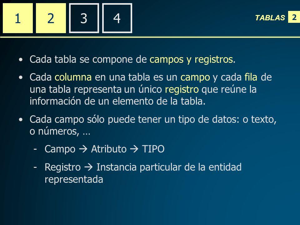 2 TABLAS 2341 Cada tabla se compone de campos y registros.
