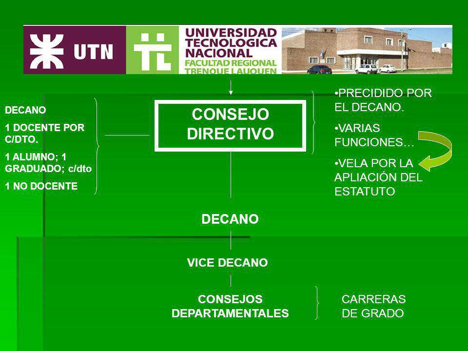 FRTL DEPARTAMENTO DE INGENIERÍA INDUSTRIAL DEPARTAMENTO DE LIC.