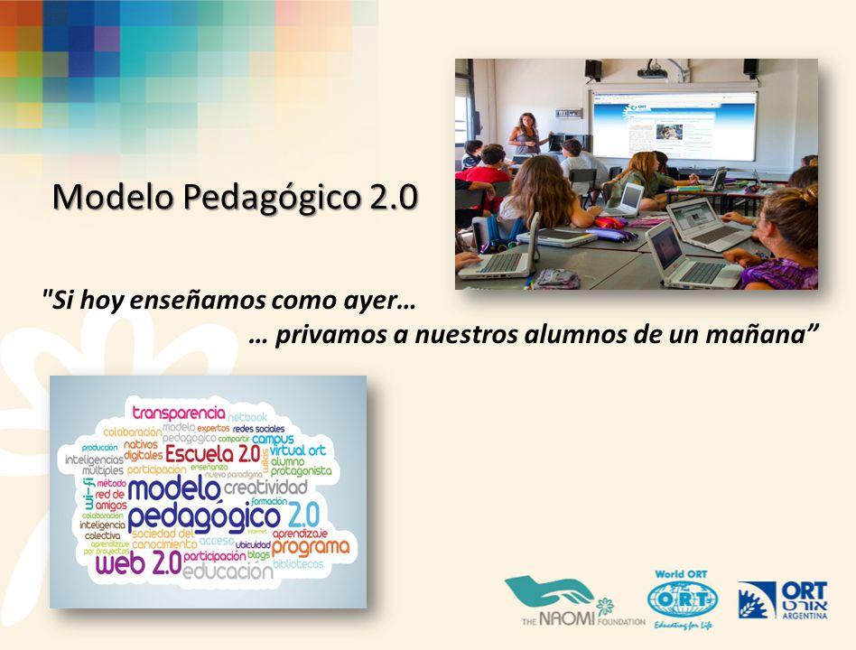 Modelo Pedagógico 2.0 Si hoy enseñamos como ayer… … privamos a nuestros alumnos de un mañana