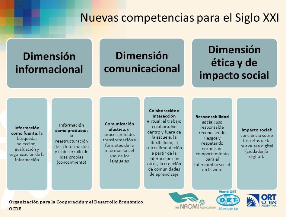 Organización para la Cooperación y el Desarrollo Económico OCDE Nuevas competencias para el Siglo XXI Dimensión informacional Información como fuente: la búsqueda, selección, evaluación y organización de la información Información como producto: la reestructuración de la información y el desarrollo de idas propias (conocimiento) Dimensión comunicacional Comunicación efectiva: el procesamiento, transformación y formateo de la información; el uso de los lenguajes Colaboración e interacción virtual: el trabajo colaborativo dentro y fuera de la escuela, la flexibilidad, la retroalimentación a partir de la interacción con otros, la creación de comunidades de aprendizaje Dimensión ética y de impacto social Responsabilidad social: uso responsable reconociendo riesgos y respetando normas de comportamiento para el intercambio social en la web.