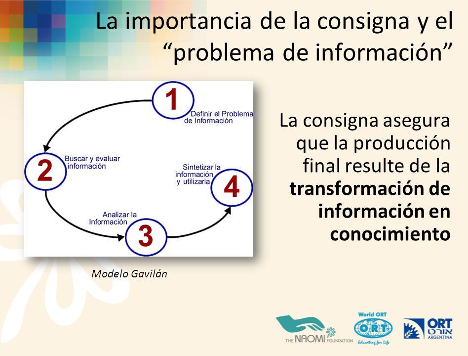 La importancia de la consigna y el problema de información La consigna asegura que la producción final resulte de la transformación de información en conocimiento Modelo Gavilán