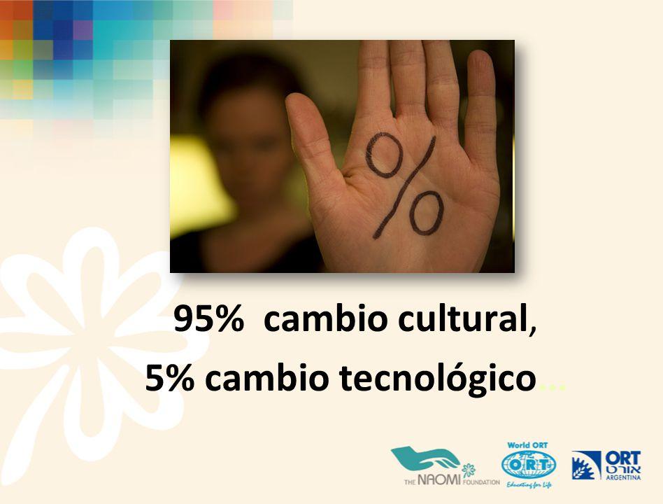 95% cambio cultural, 5% cambio tecnológico …